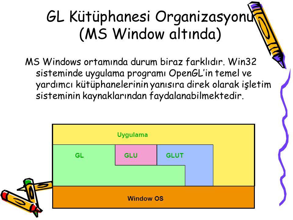 GL Kütüphanesi Organizasyonu (MS Window altında) Window OS Uygulama GLGLUGLUT MS Windows ortamında durum biraz farklıdır.
