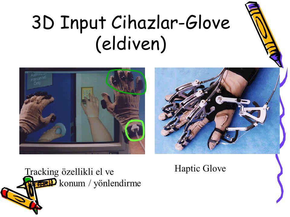 3D Input Cihazlar-Glove (eldiven) Haptic Glove Tracking özellikli el ve parmak- konum / yönlendirme