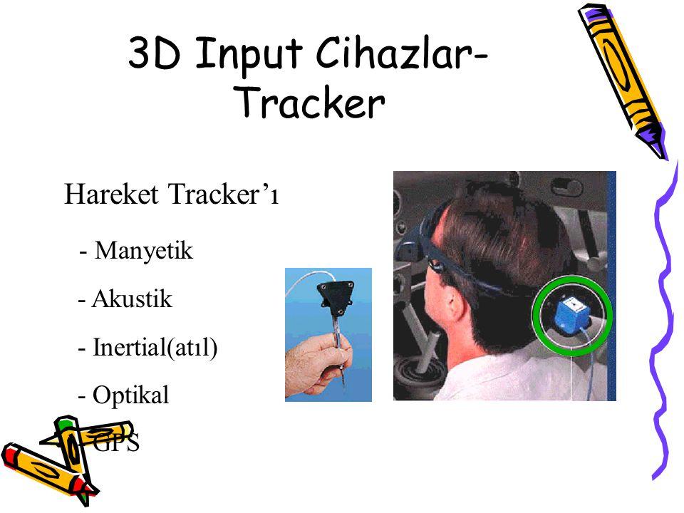 3D Input Cihazlar- Tracker Hareket Tracker'ı - Manyetik - Akustik - Inertial(atıl) - Optikal - GPS
