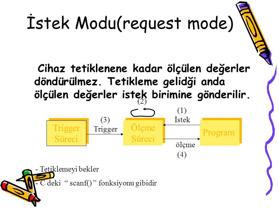 İstek Modu(request mode) Cihaz tetiklenene kadar ölçülen değerler döndürülmez. Tetikleme gelidği anda ölçülen değerler istek birimine gönderilir. - Te