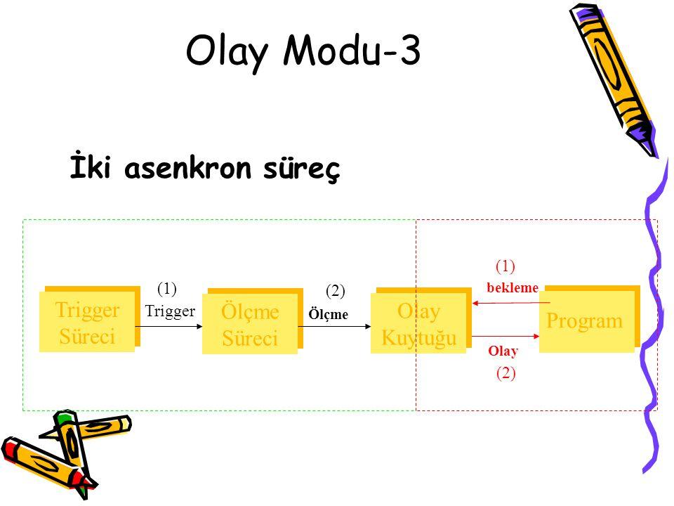 Olay Modu-3 İki asenkron süreç Ölçme Süreci Program bekleme (1) Olay (2) Trigger Süreci Olay Kuytuğu Trigger (1) Ölçme (2)