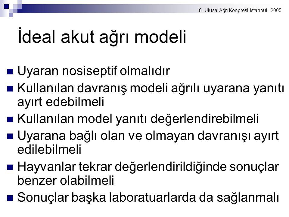 8. Ulusal Ağrı Kongresi-İstanbul - 2005 İdeal akut ağrı modeli Uyaran nosiseptif olmalıdır Kullanılan davranış modeli ağrılı uyarana yanıtı ayırt edeb