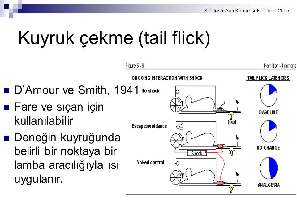 8. Ulusal Ağrı Kongresi-İstanbul - 2005 Kuyruk çekme (tail flick) D'Amour ve Smith, 1941 Fare ve sıçan için kullanılabilir Deneğin kuyruğunda belirli