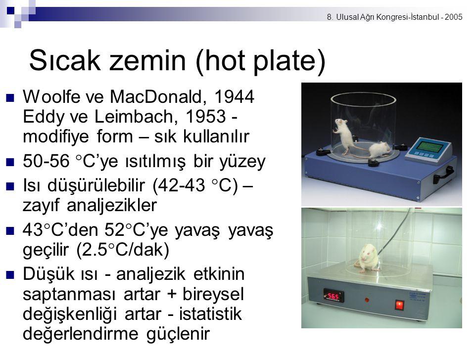 8. Ulusal Ağrı Kongresi-İstanbul - 2005 Sıcak zemin (hot plate) Woolfe ve MacDonald, 1944 Eddy ve Leimbach, 1953 - modifiye form – sık kullanılır 50-5