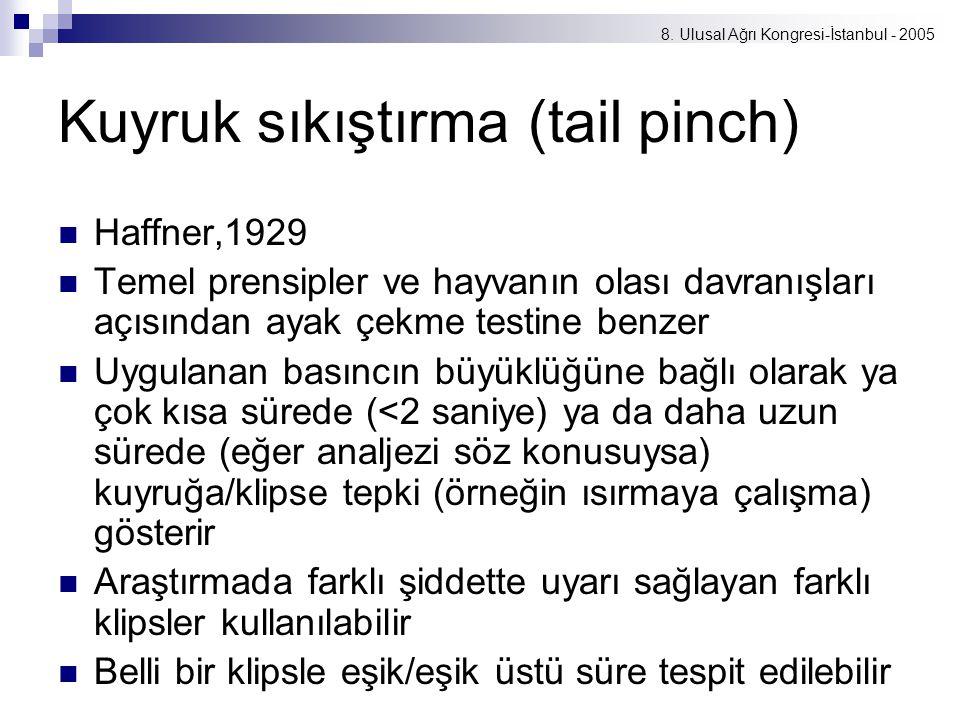 8. Ulusal Ağrı Kongresi-İstanbul - 2005 Kuyruk sıkıştırma (tail pinch) Haffner,1929 Temel prensipler ve hayvanın olası davranışları açısından ayak çek