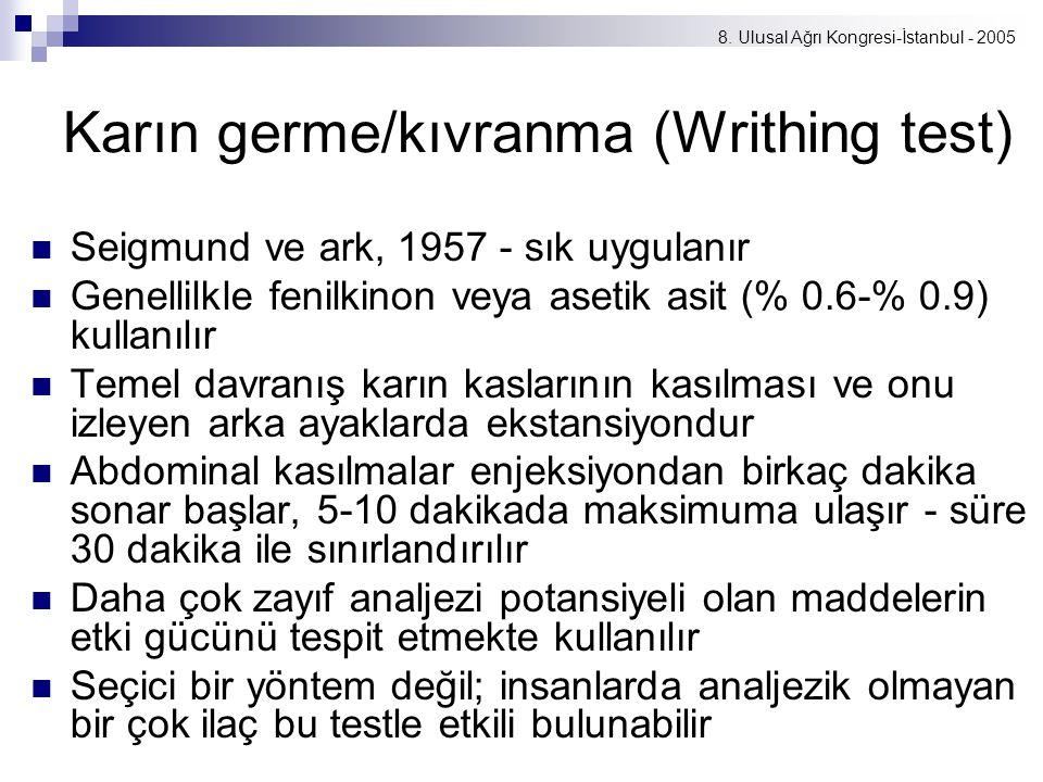 8. Ulusal Ağrı Kongresi-İstanbul - 2005 Karın germe/kıvranma (Writhing test) Seigmund ve ark, 1957 - sık uygulanır Genellilkle fenilkinon veya asetik
