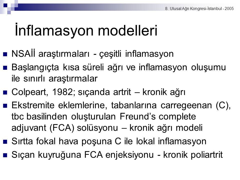 8. Ulusal Ağrı Kongresi-İstanbul - 2005 İnflamasyon modelleri NSAİİ araştırmaları - çeşitli inflamasyon Başlangıçta kısa süreli ağrı ve inflamasyon ol