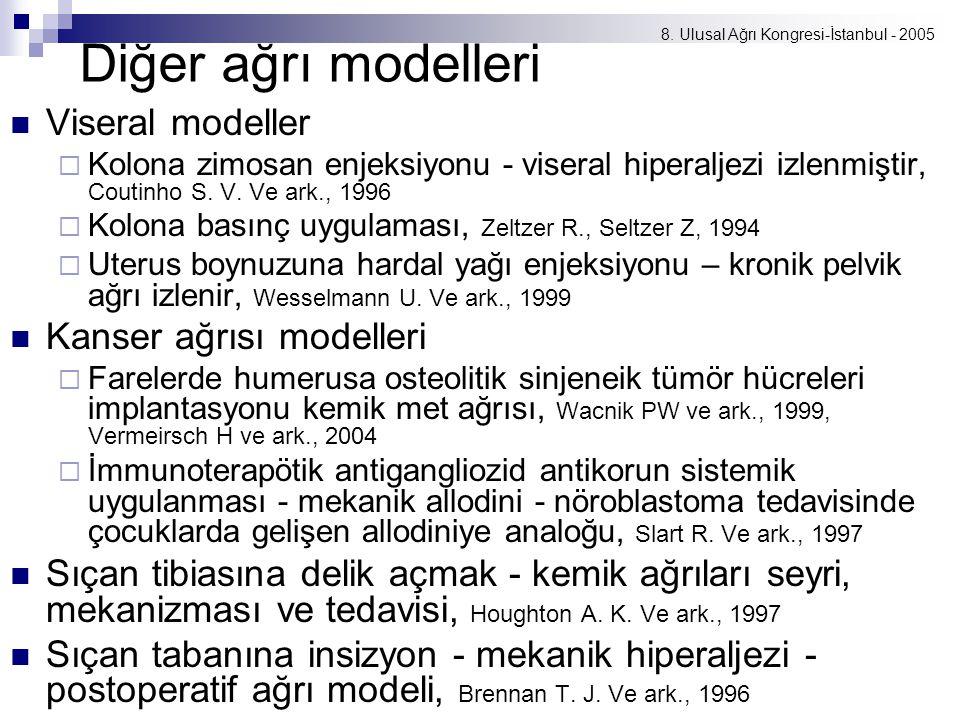 8. Ulusal Ağrı Kongresi-İstanbul - 2005 Diğer ağrı modelleri Viseral modeller  Kolona zimosan enjeksiyonu - viseral hiperaljezi izlenmiştir, Coutinho