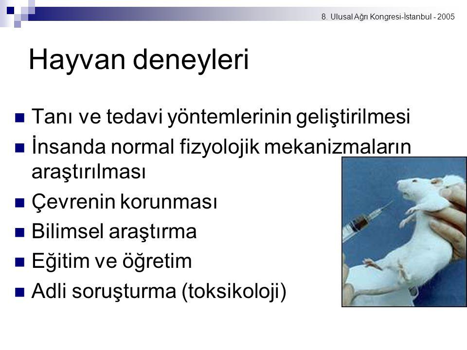 8. Ulusal Ağrı Kongresi-İstanbul - 2005 Hayvan deneyleri Tanı ve tedavi yöntemlerinin geliştirilmesi İnsanda normal fizyolojik mekanizmaların araştırı