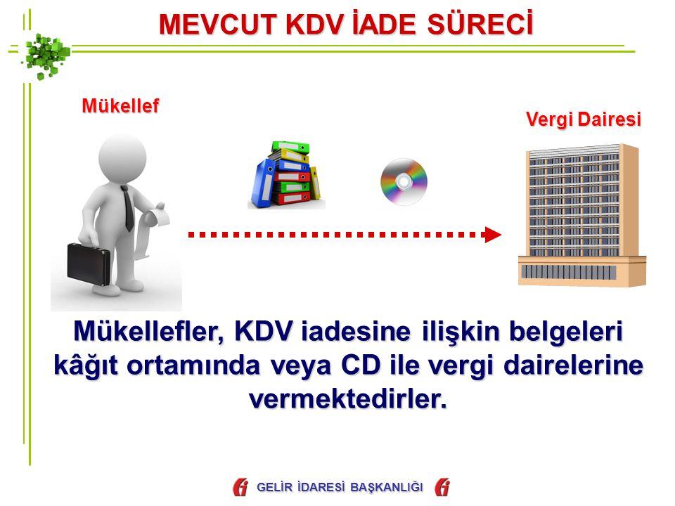 Vergi Dairesi Mükellefler, KDV iadesine ilişkin belgeleri kâğıt ortamında veya CD ile vergi dairelerine vermektedirler. MEVCUT KDV İADE SÜRECİ GELİR İ