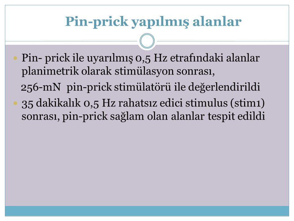 Pin-prick yapılmış alanlar Pin- prick ile uyarılmış 0,5 Hz etrafındaki alanlar planimetrik olarak stimülasyon sonrası, 256-mN pin-prick stimülatörü ile değerlendirildi 35 dakikalık 0,5 Hz rahatsız edici stimulus (stim1) sonrası, pin-prick sağlam olan alanlar tespit edildi