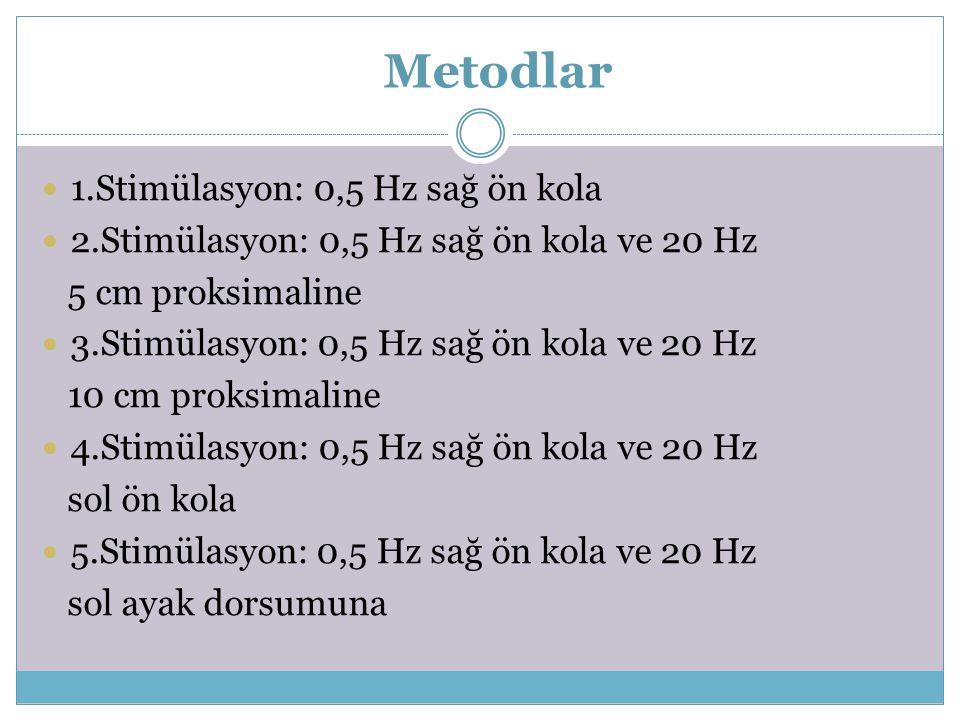 Metodlar 1.Stimülasyon: 0,5 Hz sağ ön kola 2.Stimülasyon: 0,5 Hz sağ ön kola ve 20 Hz 5 cm proksimaline 3.Stimülasyon: 0,5 Hz sağ ön kola ve 20 Hz 10 cm proksimaline 4.Stimülasyon: 0,5 Hz sağ ön kola ve 20 Hz sol ön kola 5.Stimülasyon: 0,5 Hz sağ ön kola ve 20 Hz sol ayak dorsumuna