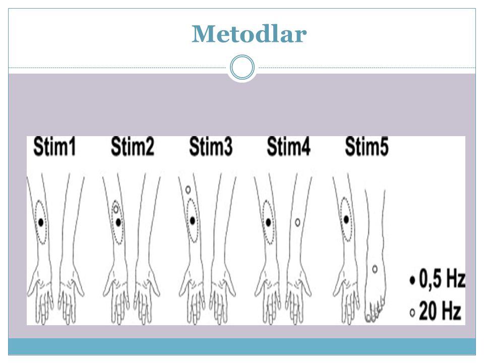 Sonuçlar 35 dk' lık stimülasyon boyunca iki stimülasyon için de (0,5 Hz ve 20) ağrıya adaptasyon gelişti