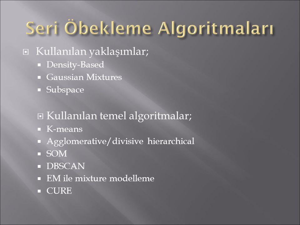  Kullanılan yaklaşımlar;  Density-Based  Gaussian Mixtures  Subspace  Kullanılan temel algoritmalar;  K-means  Agglomerative/divisive hierarchical  SOM  DBSCAN  EM ile mixture modelleme  CURE