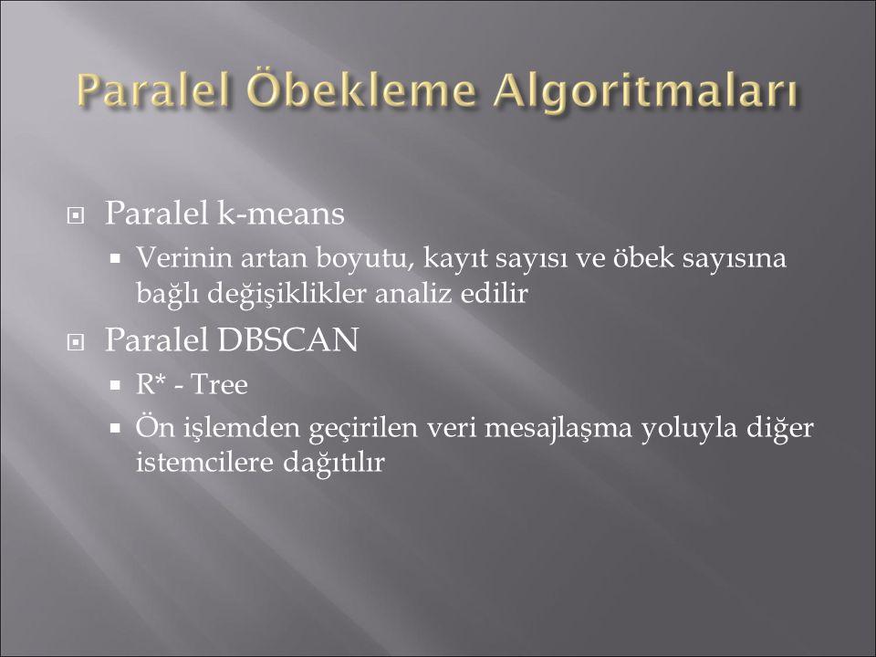  Paralel k-means  Verinin artan boyutu, kayıt sayısı ve öbek sayısına bağlı değişiklikler analiz edilir  Paralel DBSCAN  R* - Tree  Ön işlemden geçirilen veri mesajlaşma yoluyla diğer istemcilere dağıtılır