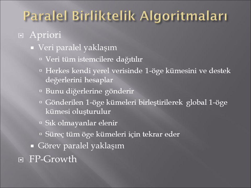  Apriori  Veri paralel yaklaşım  Veri tüm istemcilere dağıtılır  Herkes kendi yerel verisinde 1-öge kümesini ve destek değerlerini hesaplar  Bunu diğerlerine gönderir  Gönderilen 1-öge kümeleri birleştirilerek global 1-öge kümesi oluşturulur  Sık olmayanlar elenir  Süreç tüm öge kümeleri için tekrar eder  Görev paralel yaklaşım  FP-Growth