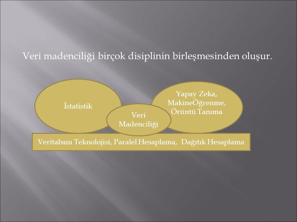  Sınıflama( Classification )  Öbekleme( Clustering )  Birliktelik( Association )
