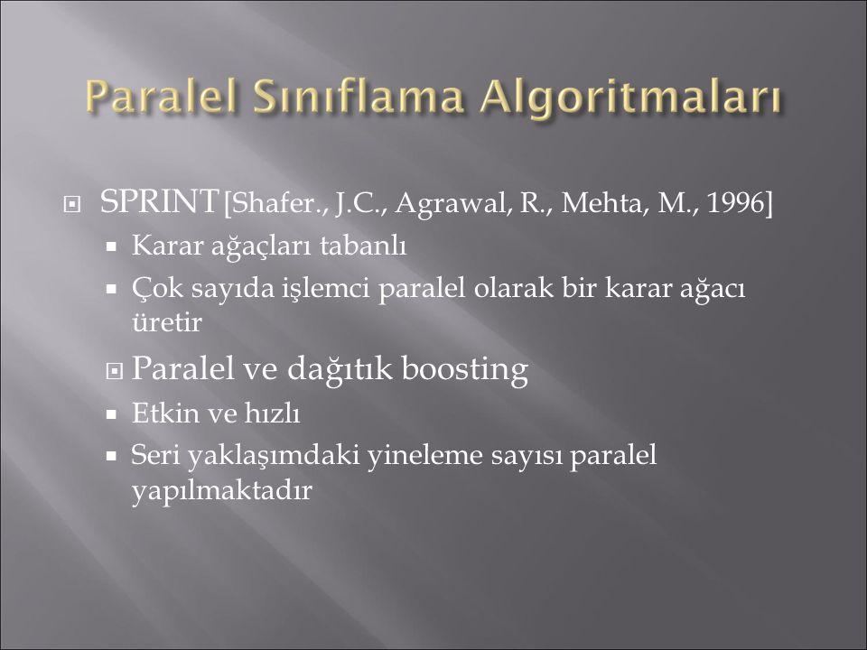  SPRINT [Shafer., J.C., Agrawal, R., Mehta, M., 1996]  Karar ağaçları tabanlı  Çok sayıda işlemci paralel olarak bir karar ağacı üretir  Paralel ve dağıtık boosting  Etkin ve hızlı  Seri yaklaşımdaki yineleme sayısı paralel yapılmaktadır