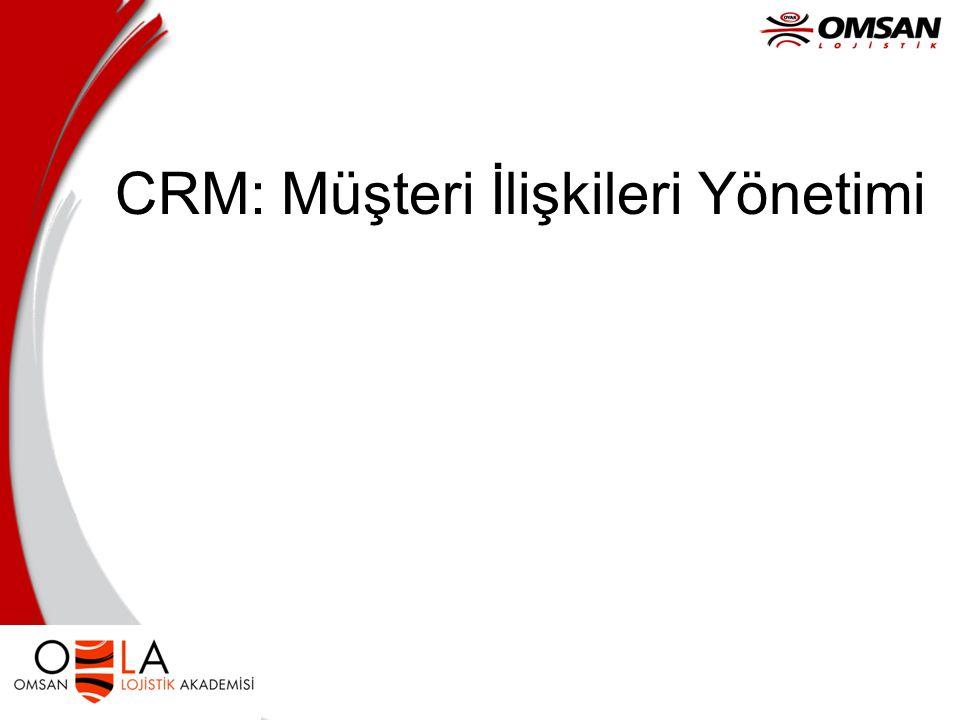 CRM: Müşteri İlişkileri Yönetimi
