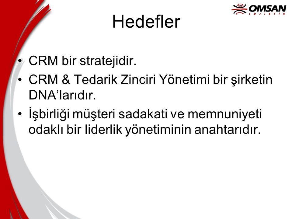 Hedefler CRM bir stratejidir.CRM & Tedarik Zinciri Yönetimi bir şirketin DNA'larıdır.