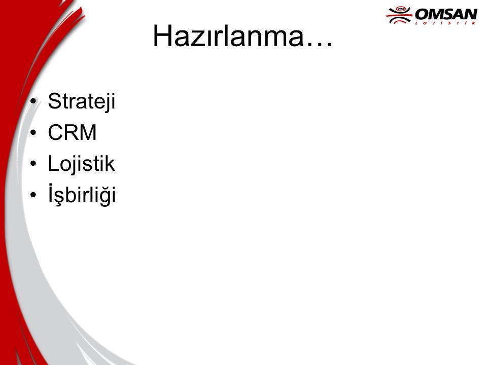 CRM + ERM + SCM Organizasyonlar artık CRM (Müşteri İlişkileri Yönetimi), ERM(Kurumsal Kaynak Yönetimi) ve SCM (Tedarik Zinciri Yönetimi) faaliyetlerini birbirinden ayrı olarak yürütemezler.