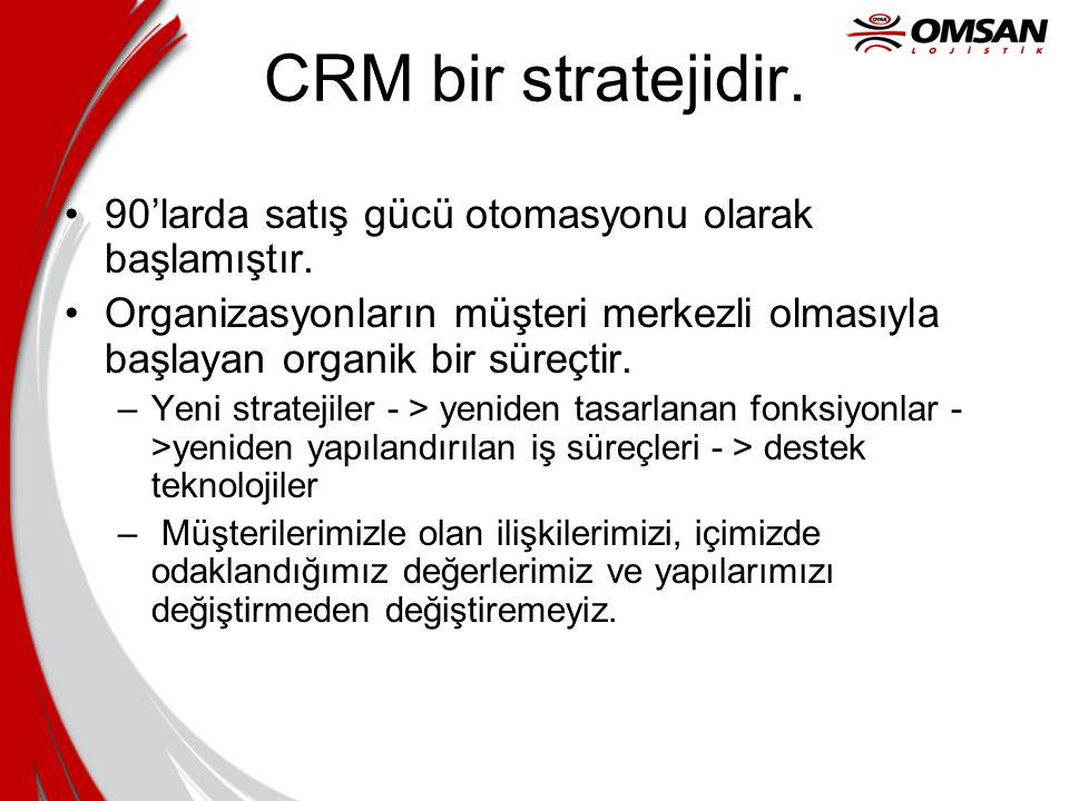 CRM bir stratejidir.90'larda satış gücü otomasyonu olarak başlamıştır.