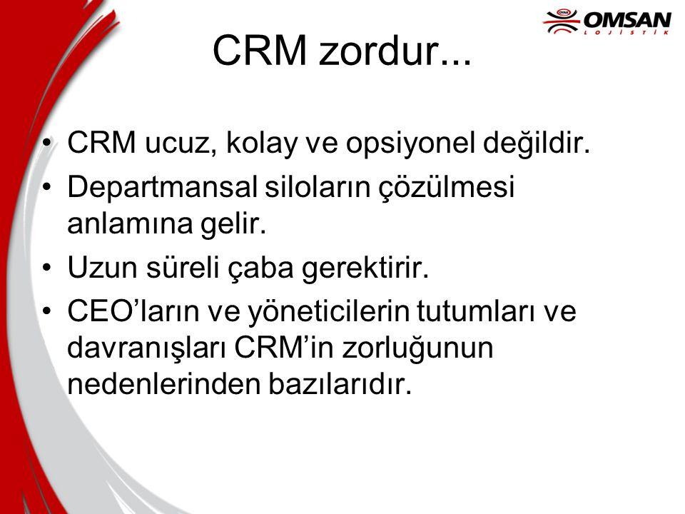 CRM zordur...CRM ucuz, kolay ve opsiyonel değildir.