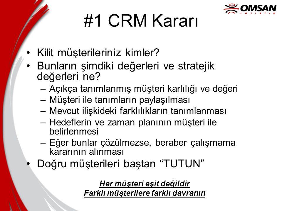 #1 CRM Kararı Kilit müşterileriniz kimler.Bunların şimdiki değerleri ve stratejik değerleri ne.