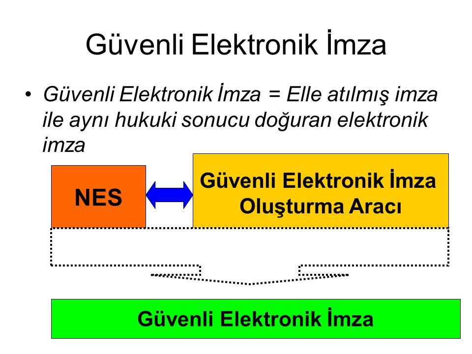 Güvenli Elektronik İmza Güvenli Elektronik İmza = Elle atılmış imza ile aynı hukuki sonucu doğuran elektronik imza NES Güvenli Elektronik İmza Oluştur