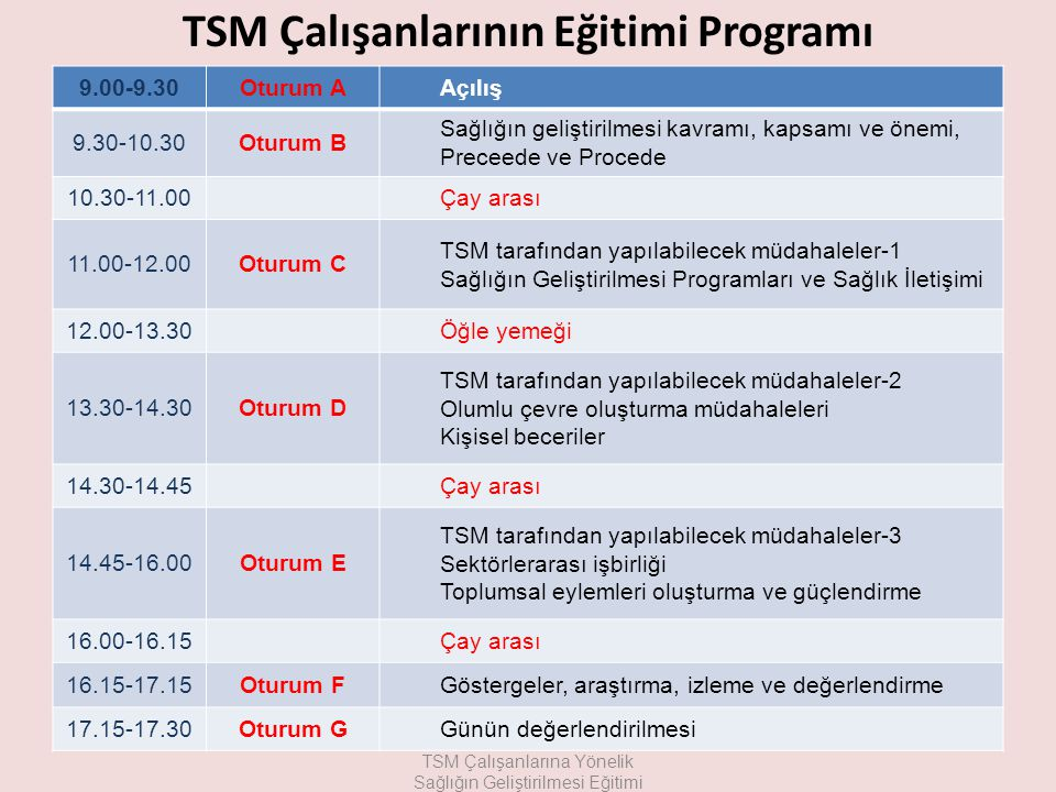 TSM Çalışanlarının Eğitimi Programı 9.00-9.30Oturum AAçılış 9.30-10.30Oturum B Sağlığın geliştirilmesi kavramı, kapsamı ve önemi, Preceede ve Procede