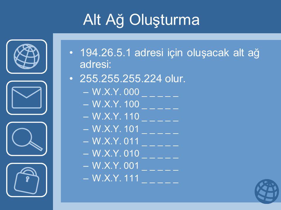Alt Ağ Oluşturma 194.26.5.1 adresi için oluşacak alt ağ adresi: 255.255.255.224 olur. –W.X.Y. 000 _ _ _ _ _ –W.X.Y. 100 _ _ _ _ _ –W.X.Y. 110 _ _ _ _