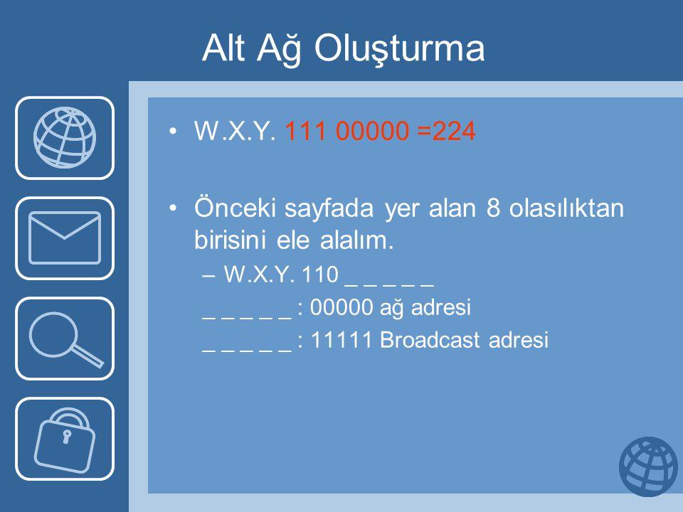 Alt Ağ Oluşturma W.X.Y. 111 00000 =224 Önceki sayfada yer alan 8 olasılıktan birisini ele alalım. –W.X.Y. 110 _ _ _ _ _ _ _ _ _ _ : 00000 ağ adresi _