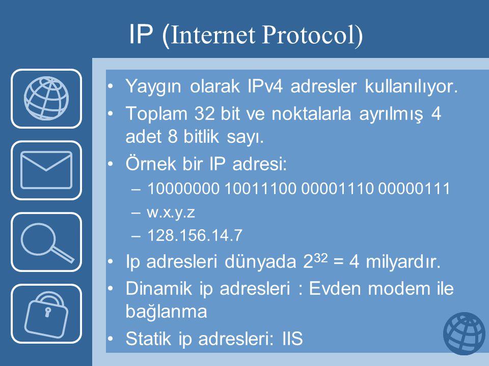 IPv4 Adresleme SınıfIP adres Ağ No Host No Ağ bit sayısı Host bit sayısı Ağdaki PC Sayısı A 1-126wx.y.z824 2 24 = 16,777,214 B 128-191w.xy.z16 2 16 =65534 C 192-223w.x.yz248 2 8 = 254 D sınıfı 224-239 ve ağ 28 bit ile gösterilir.