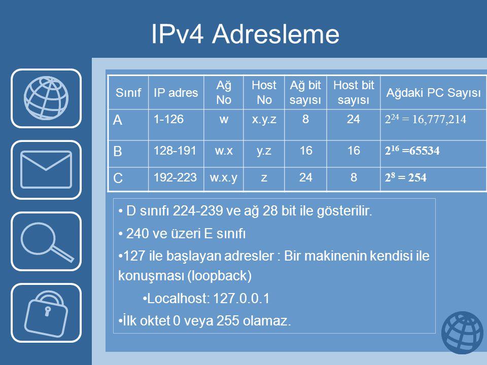 IPv4 Adresleme SınıfIP adres Ağ No Host No Ağ bit sayısı Host bit sayısı Ağdaki PC Sayısı A 1-126wx.y.z824 2 24 = 16,777,214 B 128-191w.xy.z16 2 16 =6