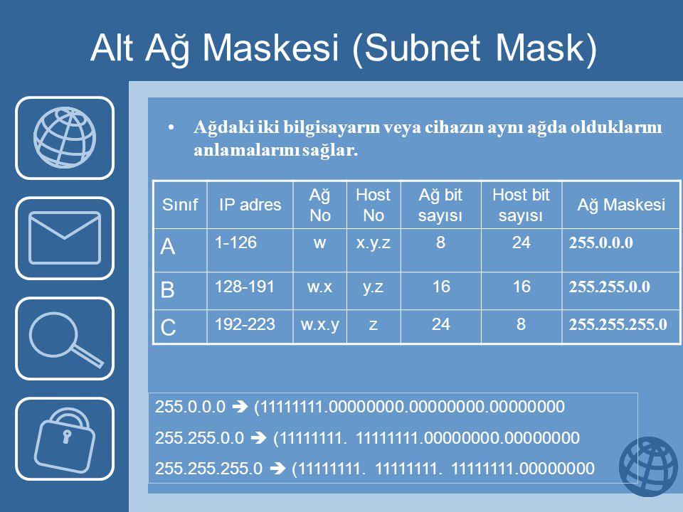 A Sınıfı (1-126) ağ host 8 24 bit 18.26.0.1 ağ 32-bit Host (Pc veya cihaz) IP adres: 18.26.0.1 Ağ adresi: 18.0.0.0 Alt Ağ maskesi: 255.0.0.0 Broadcast adres: 18.255.255.255