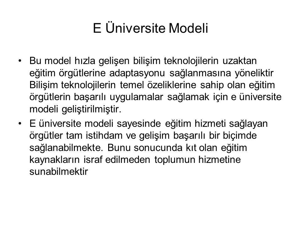 E Üniversite Modeli Bu model hızla gelişen bilişim teknolojilerin uzaktan eğitim örgütlerine adaptasyonu sağlanmasına yöneliktir Bilişim teknolojilerin temel özeliklerine sahip olan eğitim örgütlerin başarılı uygulamalar sağlamak için e üniversite modeli geliştirilmiştir.