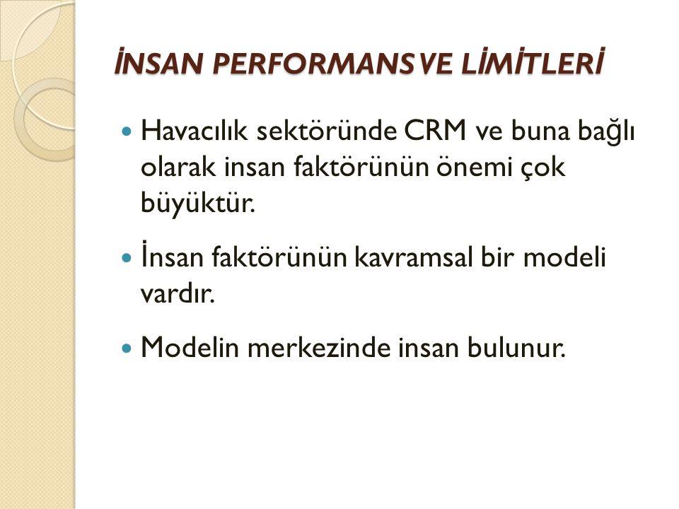 İ NSAN PERFORMANS VE L İ M İ TLER İ Havacılık sektöründe CRM ve buna ba ğ lı olarak insan faktörünün önemi çok büyüktür.