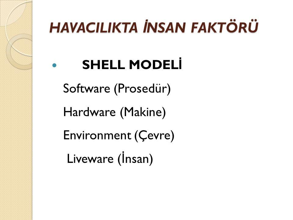 HAVACILIKTA İ NSAN FAKTÖRÜ SHELL MODEL İ Software (Prosedür) Hardware (Makine) Environment (Çevre) Liveware ( İ nsan)