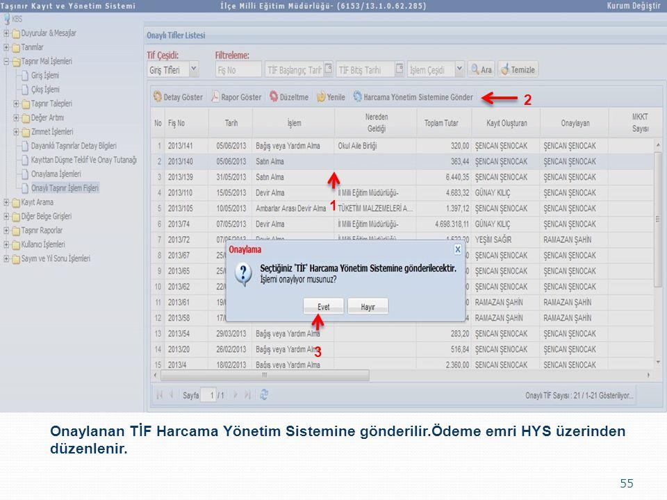 55 Onaylanan TİF Harcama Yönetim Sistemine gönderilir.Ödeme emri HYS üzerinden düzenlenir. 2 3 1