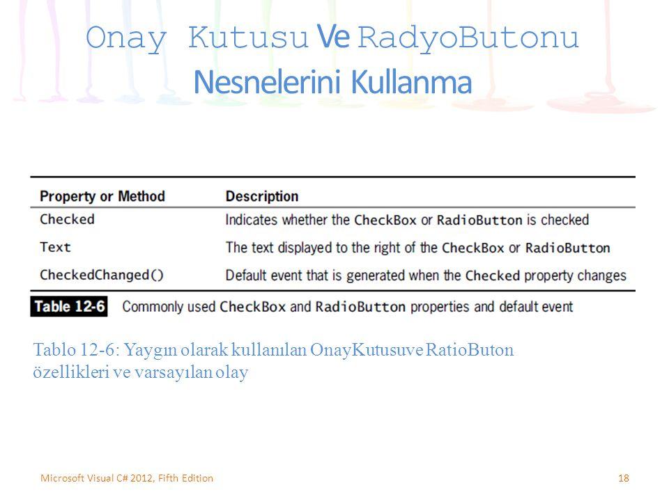 Onay Kutusu Ve RadyoButonu Nesnelerini Kullanma 18Microsoft Visual C# 2012, Fifth Edition Tablo 12-6: Yaygın olarak kullanılan OnayKutusuve RatioButon özellikleri ve varsayılan olay