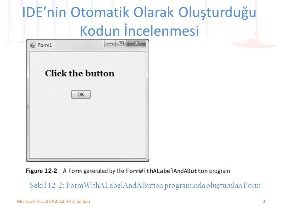 3 IDE'nin Otomatik Olarak Oluşturduğu Kodun İncelenmesi Şekil 12-2: FormWithALabelAndAButton programında oluşturulan Form