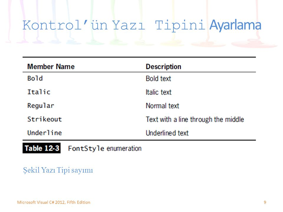 9Microsoft Visual C# 2012, Fifth Edition Kontrol'ün Yazı Tipini Ayarlama Şekil Yazı Tipi sayımı
