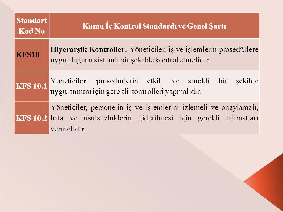 Standart Kod No Kamu İç Kontrol Standardı ve Genel Şartı KFS10 Hiyerarşik Kontroller: Yöneticiler, iş ve işlemlerin prosedürlere uygunluğunu sistemli bir şekilde kontrol etmelidir.