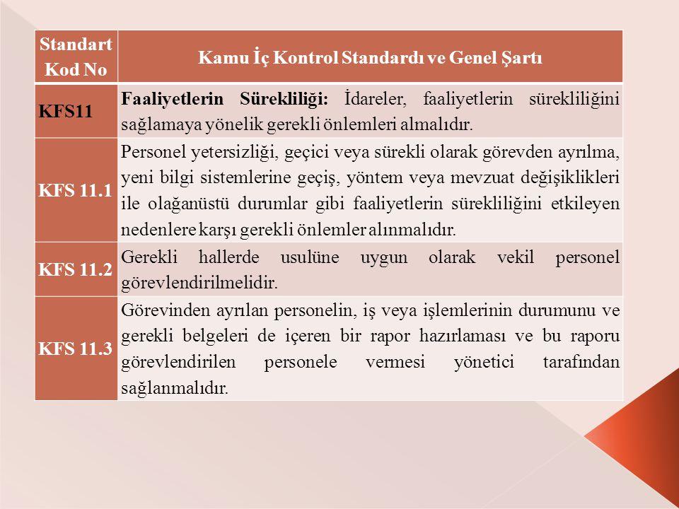 Standart Kod No Kamu İç Kontrol Standardı ve Genel Şartı KFS11 Faaliyetlerin Sürekliliği: İdareler, faaliyetlerin sürekliliğini sağlamaya yönelik gerekli önlemleri almalıdır.