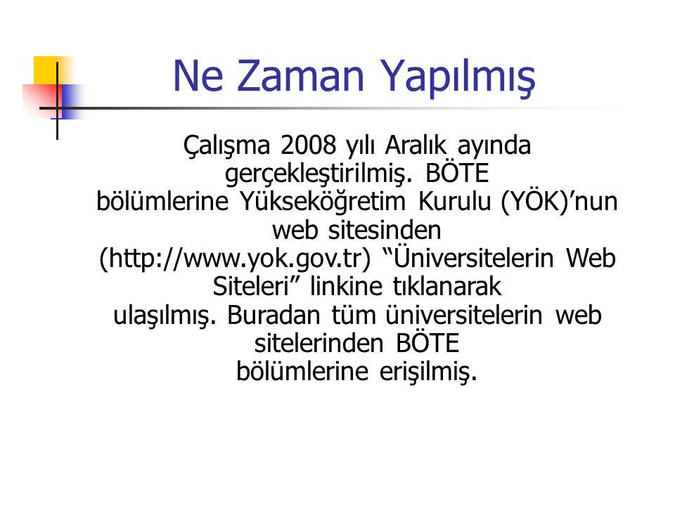 Ne Zaman Yapılmış Çalışma 2008 yılı Aralık ayında gerçekleştirilmiş. BÖTE bölümlerine Yükseköğretim Kurulu (YÖK)'nun web sitesinden (http://www.yok.go