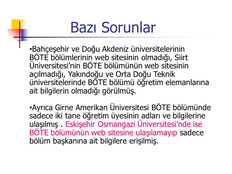 Bazı Sorunlar Bahçeşehir ve Doğu Akdeniz üniversitelerinin BÖTE bölümlerinin web sitesinin olmadığı, Siirt Üniversitesi'nin BÖTE bölümünün web sitesin