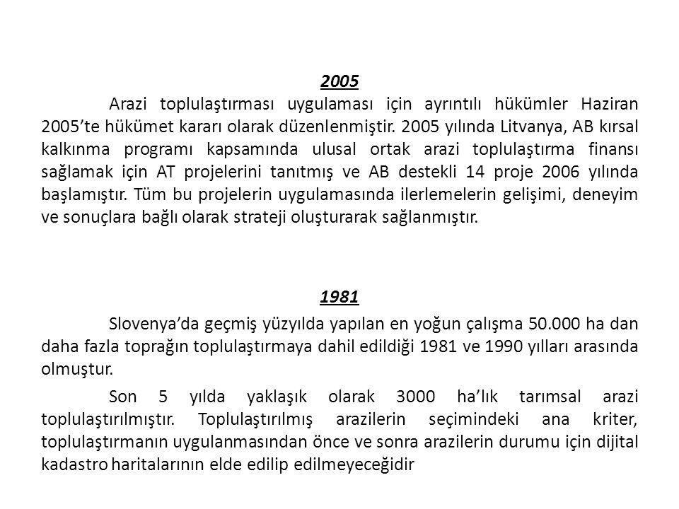 2005 Arazi toplulaştırması uygulaması için ayrıntılı hükümler Haziran 2005'te hükümet kararı olarak düzenlenmiştir.