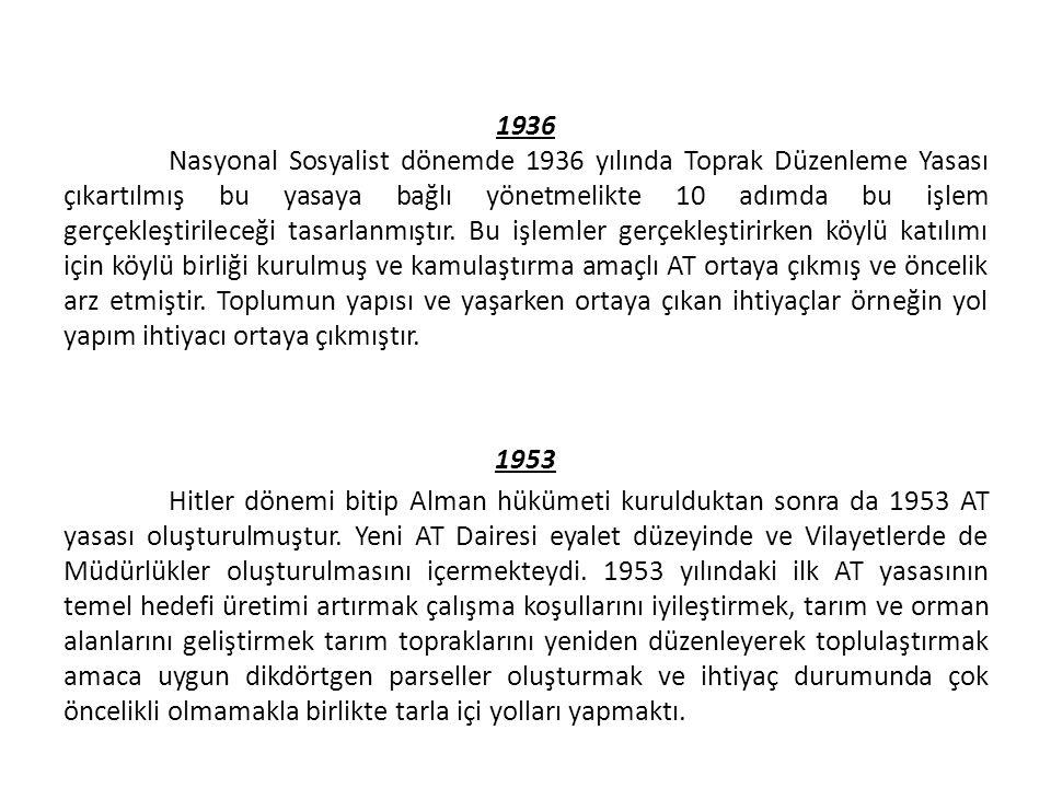 1936 Nasyonal Sosyalist dönemde 1936 yılında Toprak Düzenleme Yasası çıkartılmış bu yasaya bağlı yönetmelikte 10 adımda bu işlem gerçekleştirileceği tasarlanmıştır.