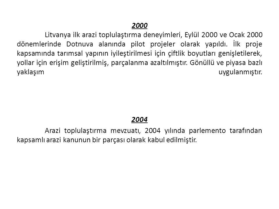 2000 Litvanya ilk arazi toplulaştırma deneyimleri, Eylül 2000 ve Ocak 2000 dönemlerinde Dotnuva alanında pilot projeler olarak yapıldı.