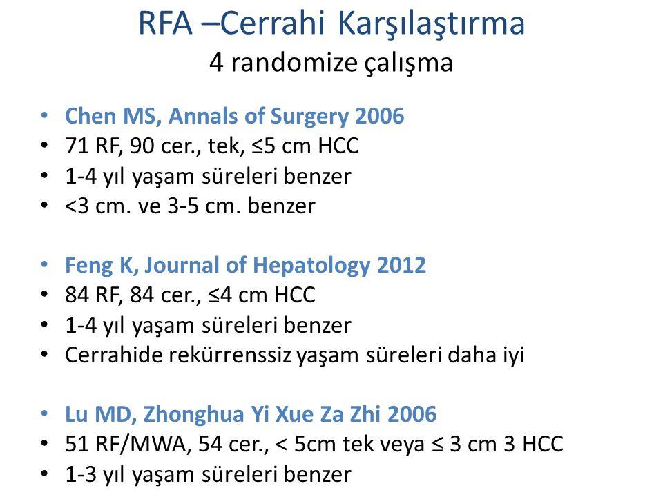 RFA –Cerrahi Karşılaştırma 4 randomize çalışma Chen MS, Annals of Surgery 2006 71 RF, 90 cer., tek, ≤5 cm HCC 1-4 yıl yaşam süreleri benzer <3 cm. ve